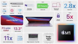 """Обзор нового Apple MacBook Air M1 2020 13"""""""